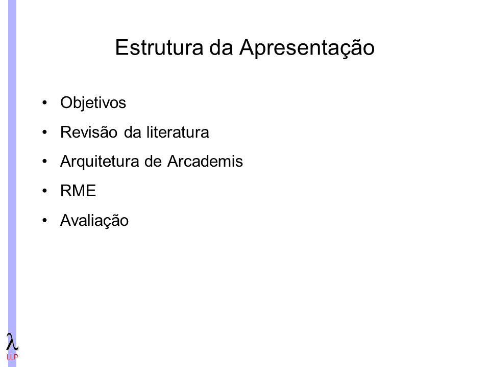 LLP Estrutura da Apresentação Objetivos Revisão da literatura Arquitetura de Arcademis RME Avaliação