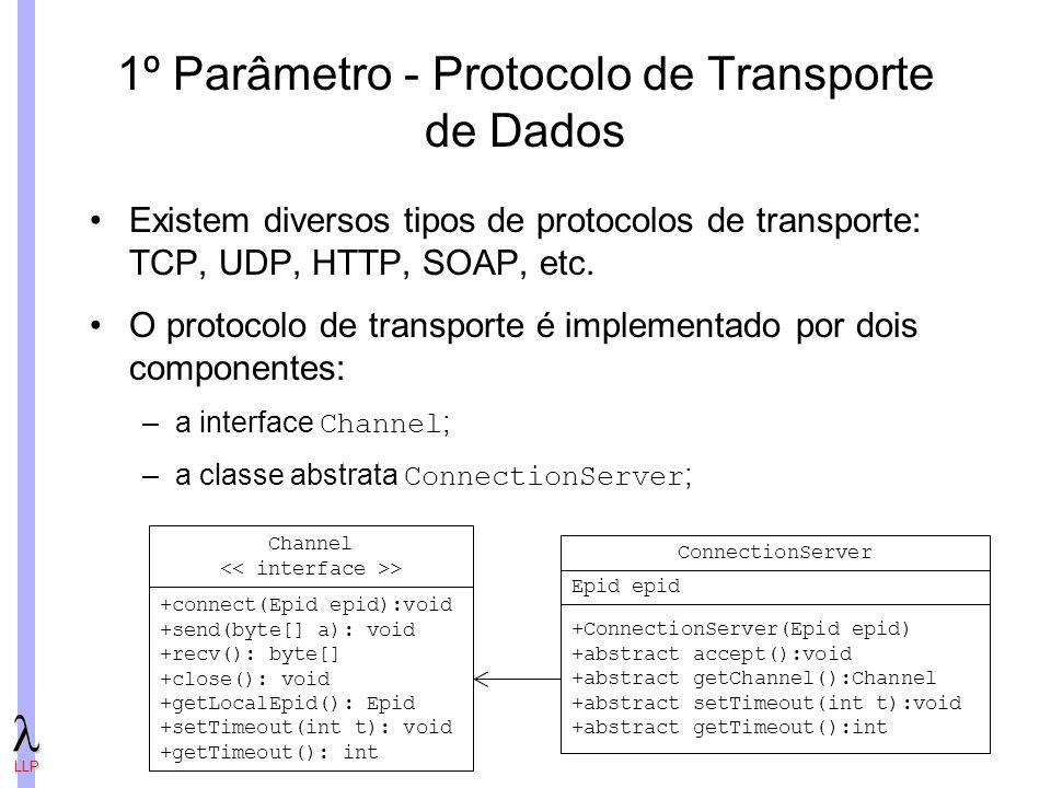 LLP 1º Parâmetro - Protocolo de Transporte de Dados Existem diversos tipos de protocolos de transporte: TCP, UDP, HTTP, SOAP, etc.