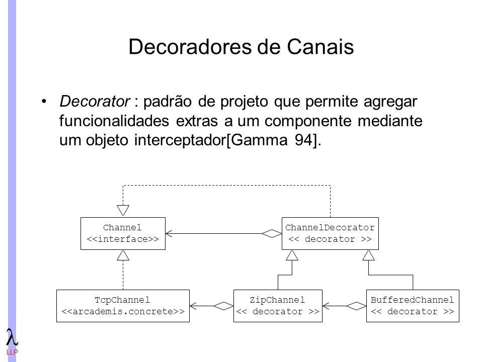 LLP Decoradores de Canais Decorator : padrão de projeto que permite agregar funcionalidades extras a um componente mediante um objeto interceptador[Gamma 94].