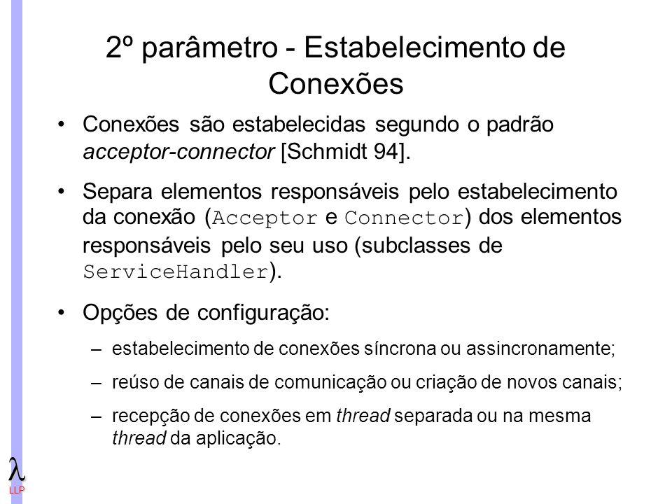 LLP 2º parâmetro - Estabelecimento de Conexões Conexões são estabelecidas segundo o padrão acceptor-connector [Schmidt 94].