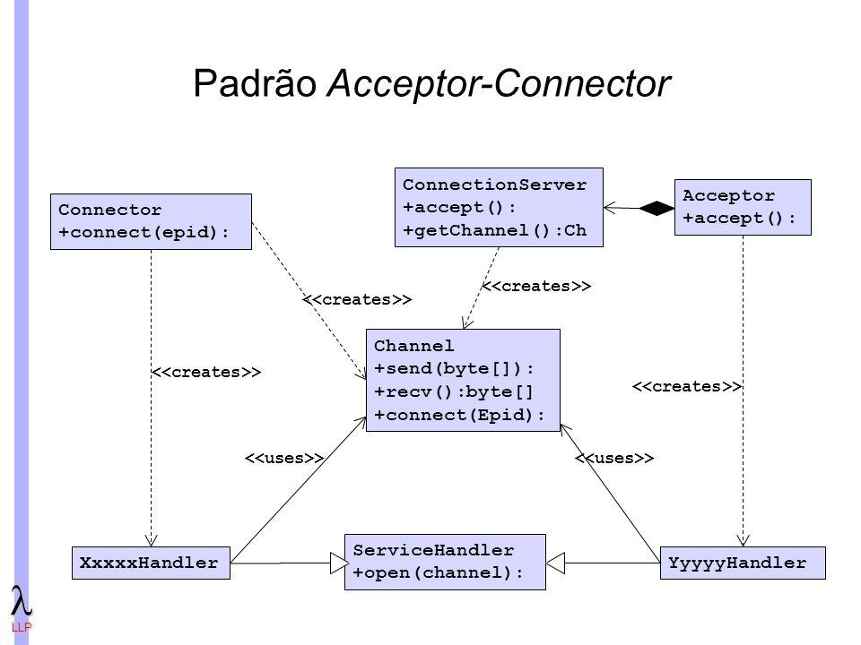 LLP Padrão Acceptor-Connector Connector +connect(epid): Channel +send(byte[]): +recv():byte[] +connect(Epid): Acceptor +accept(): XxxxxHandlerYyyyyHandler > ServiceHandler +open(channel): ConnectionServer +accept(): +getChannel():Ch