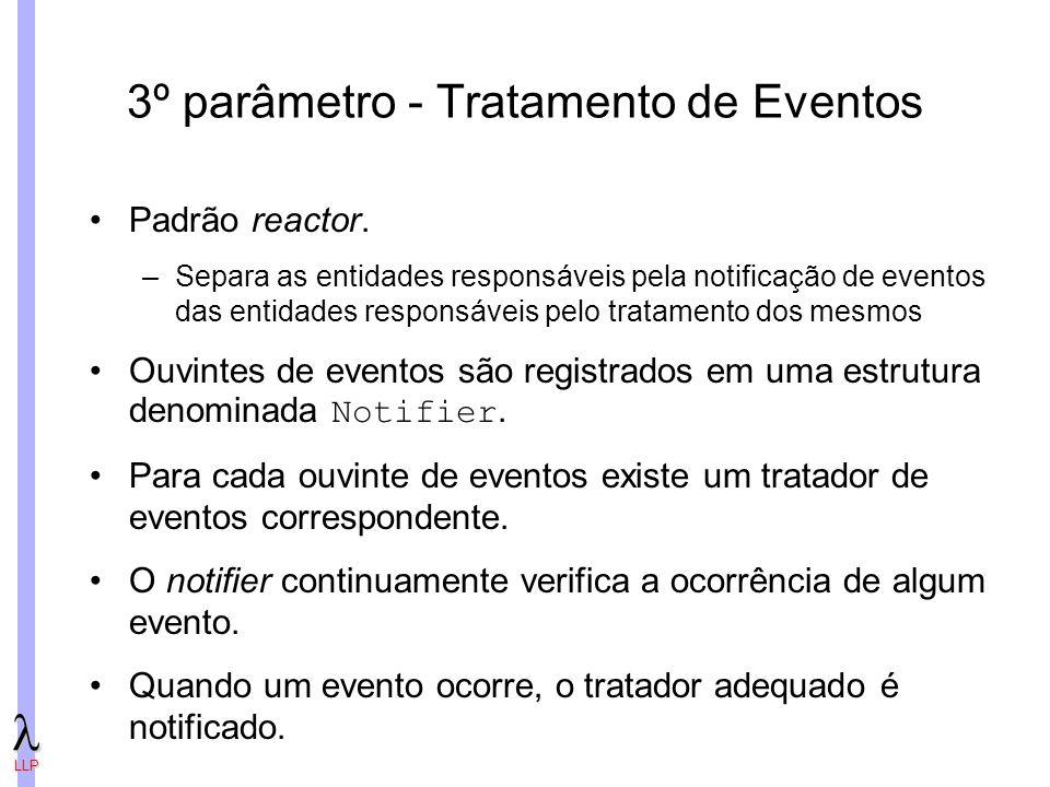 LLP 3º parâmetro - Tratamento de Eventos Padrão reactor.