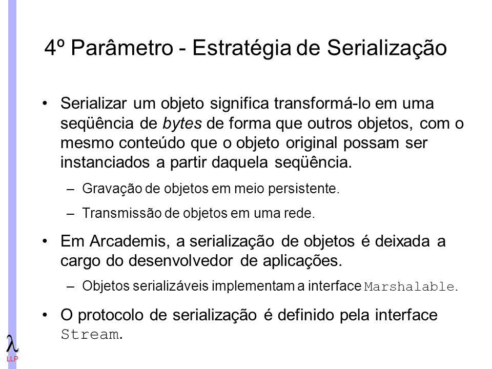 LLP 4º Parâmetro - Estratégia de Serialização Serializar um objeto significa transformá-lo em uma seqüência de bytes de forma que outros objetos, com o mesmo conteúdo que o objeto original possam ser instanciados a partir daquela seqüência.