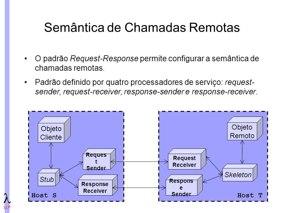 LLP Semântica de Chamadas Remotas Objeto Remoto Host S Stub Skeleton Objeto Cliente Reques t Sender Response Receiver Request Receiver Respons e Sender Host T O padrão Request-Response permite configurar a semântica de chamadas remotas.
