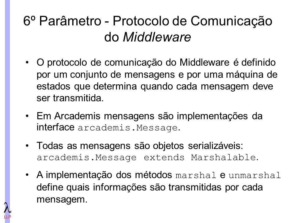 LLP 6º Parâmetro - Protocolo de Comunicação do Middleware O protocolo de comunicação do Middleware é definido por um conjunto de mensagens e por uma máquina de estados que determina quando cada mensagem deve ser transmitida.