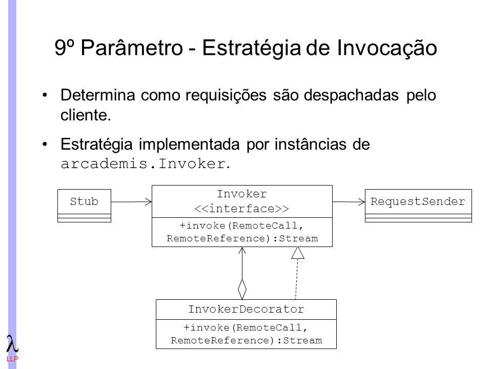 LLP 9º Parâmetro - Estratégia de Invocação Determina como requisições são despachadas pelo cliente.