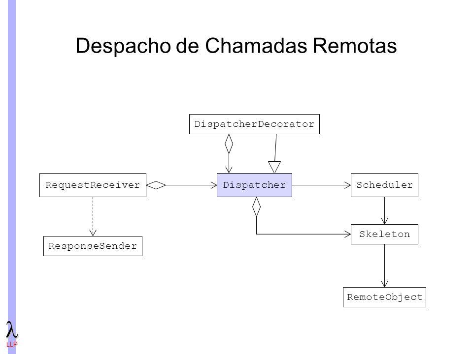 LLP Despacho de Chamadas Remotas RequestReceiver ResponseSender DispatcherScheduler Skeleton RemoteObject DispatcherDecorator