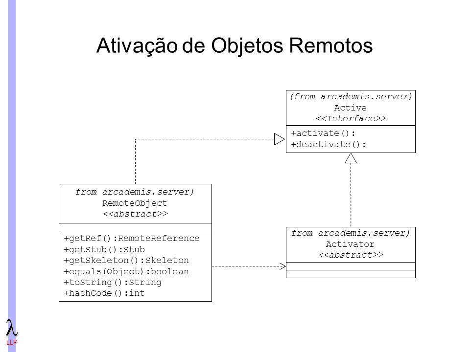 LLP Ativação de Objetos Remotos +getRef():RemoteReference +getStub():Stub +getSkeleton():Skeleton +equals(Object):boolean +toString():String +hashCode():int from arcademis.server) RemoteObject > from arcademis.server) Activator > (from arcademis.server) Active > +activate(): +deactivate():