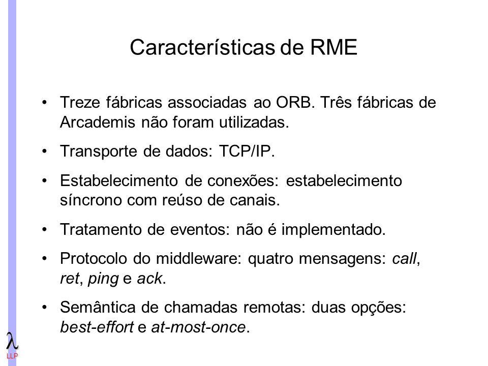 LLP Características de RME Treze fábricas associadas ao ORB.