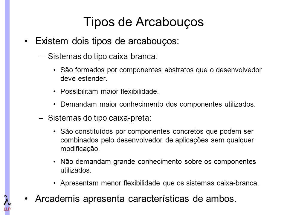 LLP Tipos de Arcabouços Existem dois tipos de arcabouços: –Sistemas do tipo caixa-branca: São formados por componentes abstratos que o desenvolvedor deve estender.