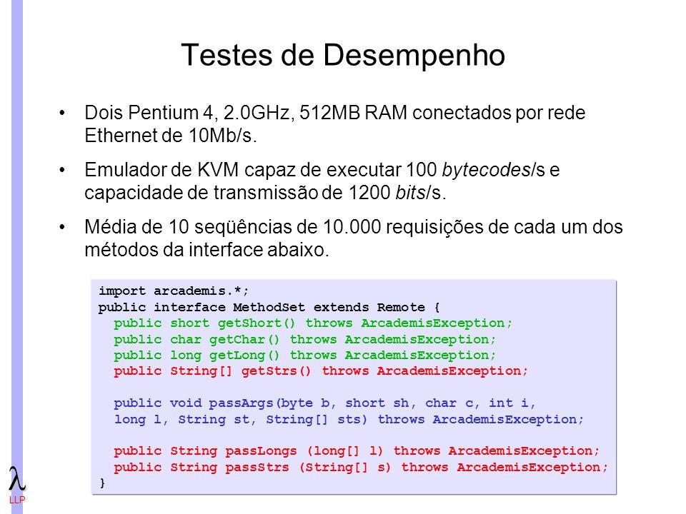 LLP Testes de Desempenho Dois Pentium 4, 2.0GHz, 512MB RAM conectados por rede Ethernet de 10Mb/s.