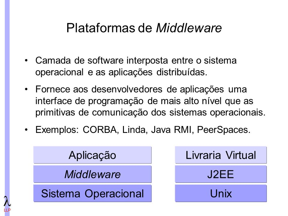 LLP Ativação de Objetos Remotos +getRef():RemoteReference +getStub():Stub +getSkeleton():Skeleton +equals(Object):boolean +toString():String +hashCode():int from arcademis.server) RemoteObject > from arcademis.server) Activator > (from arcademis.server) Active > +activate(): +deactivate():