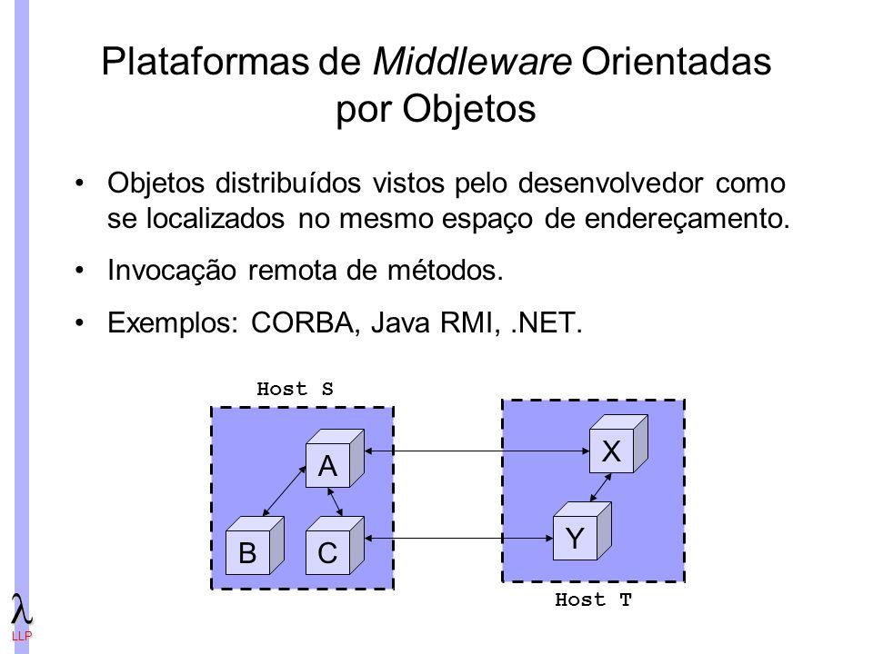 LLP Plataformas de Middleware Orientadas por Objetos Objetos distribuídos vistos pelo desenvolvedor como se localizados no mesmo espaço de endereçamento.