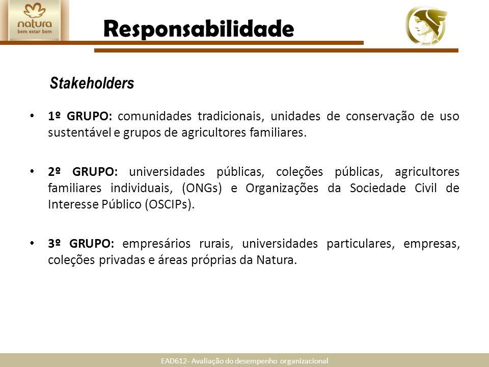 EAD612- Avaliação do desempenho organizacional 1º GRUPO: comunidades tradicionais, unidades de conservação de uso sustentável e grupos de agricultores