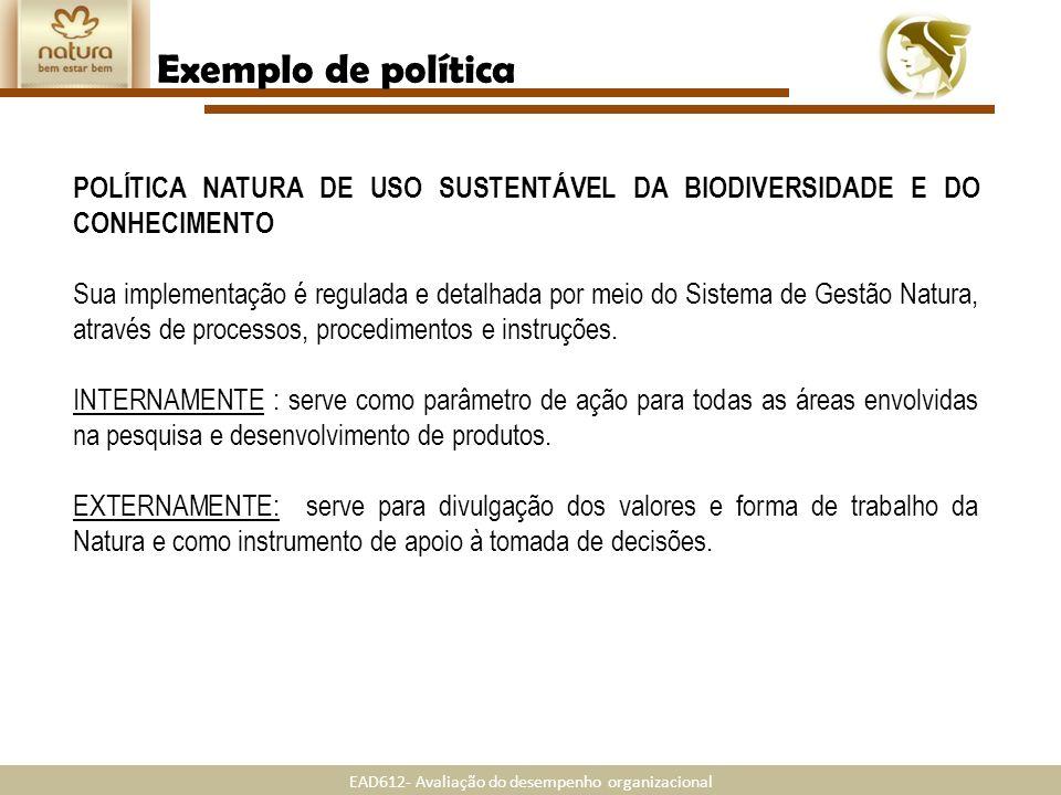 EAD612- Avaliação do desempenho organizacional POLÍTICA NATURA DE USO SUSTENTÁVEL DA BIODIVERSIDADE E DO CONHECIMENTO Sua implementação é regulada e d