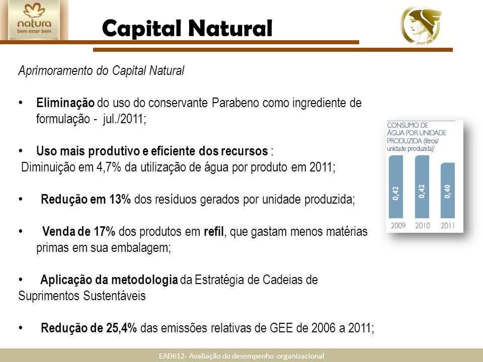 EAD612- Avaliação do desempenho organizacional Aprimoramento do Capital Natural Eliminação do uso do conservante Parabeno como ingrediente de formulaç