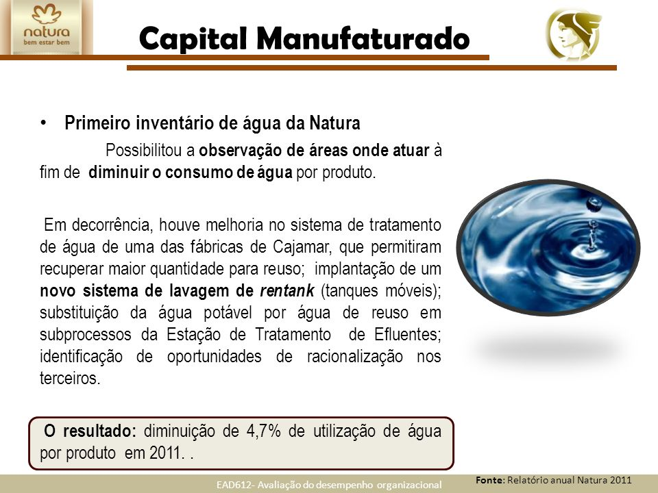 EAD612- Avaliação do desempenho organizacional Fonte: Relatório anual Natura 2011 Capital Manufaturado Primeiro inventário de água da Natura Possibili
