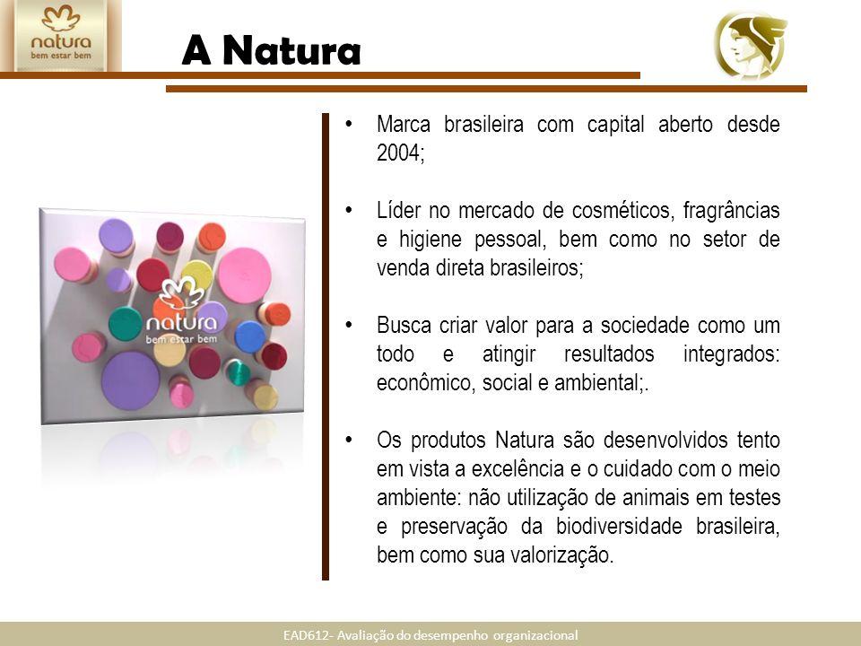 EAD612- Avaliação do desempenho organizacional Marca brasileira com capital aberto desde 2004; Líder no mercado de cosméticos, fragrâncias e higiene p