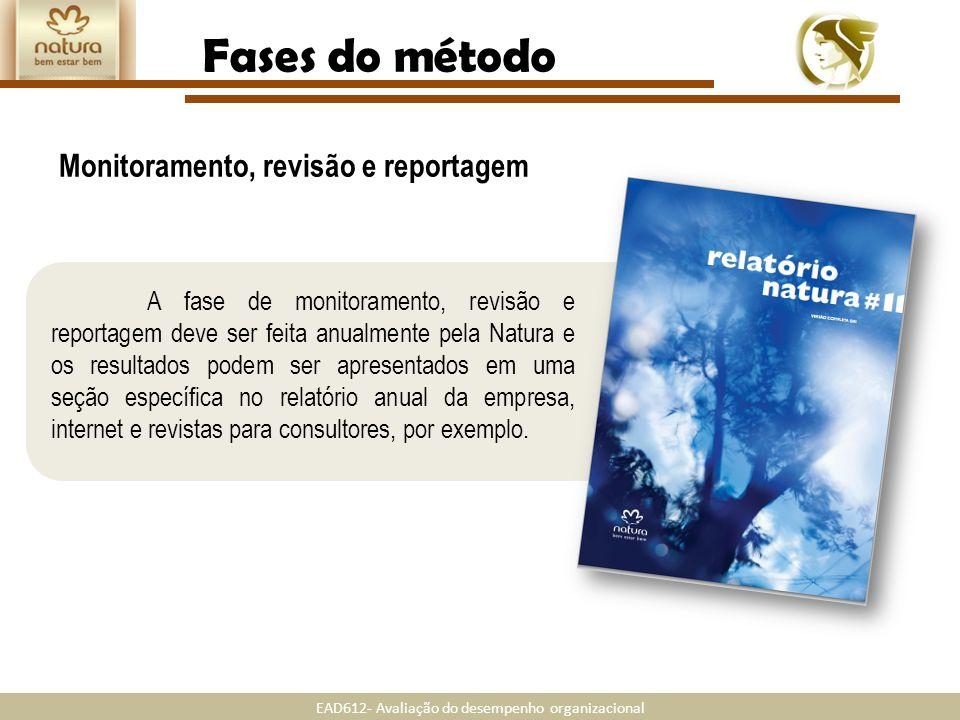 EAD612- Avaliação do desempenho organizacional Fases do método Monitoramento, revisão e reportagem A fase de monitoramento, revisão e reportagem deve