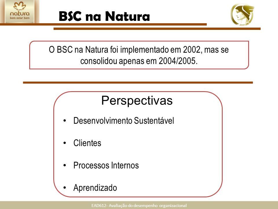 EAD612- Avaliação do desempenho organizacional O BSC na Natura foi implementado em 2002, mas se consolidou apenas em 2004/2005. Perspectivas Desenvolv