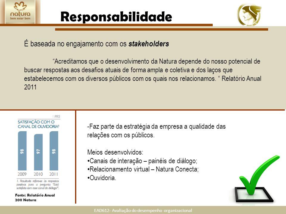 EAD612- Avaliação do desempenho organizacional É baseada no engajamento com os stakeholders Acreditamos que o desenvolvimento da Natura depende do nos