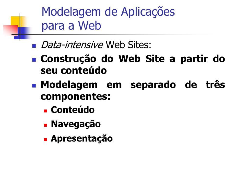 Modelagem de Aplicações para a Web Data-intensive Web Sites: Construção do Web Site a partir do seu conteúdo Modelagem em separado de três componentes: Conteúdo Navegação Apresentação