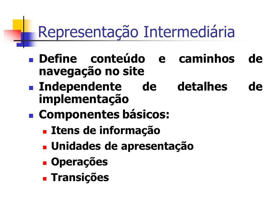 Representação Intermediária Define conteúdo e caminhos de navegação no site Independente de detalhes de implementação Componentes básicos: Itens de informação Unidades de apresentação Operações Transições