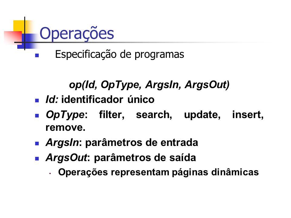 Operações Especificação de programas op(Id, OpType, ArgsIn, ArgsOut) Id: identificador único OpType: filter, search, update, insert, remove.