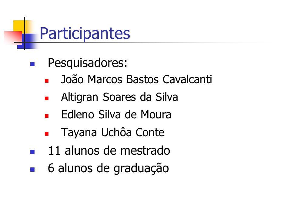 Participantes Pesquisadores: João Marcos Bastos Cavalcanti Altigran Soares da Silva Edleno Silva de Moura Tayana Uchôa Conte 11 alunos de mestrado 6 alunos de graduação