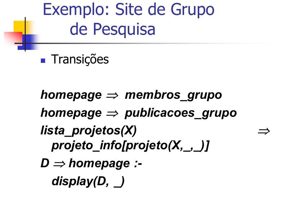 Exemplo: Site de Grupo de Pesquisa Transições homepage membros_grupo homepage publicacoes_grupo lista_projetos(X) projeto_info[projeto(X,_,_)] D homepage :- display(D, _)