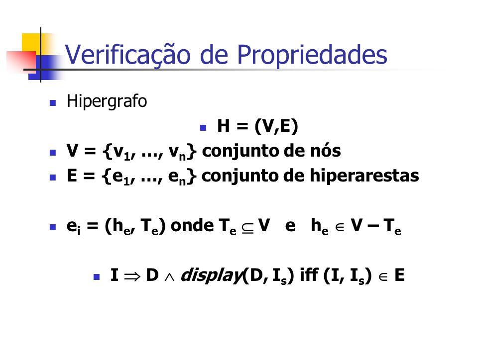 Verificação de Propriedades Hipergrafo H = (V,E) V = {v 1, …, v n } conjunto de nós E = {e 1, …, e n } conjunto de hiperarestas e i = (h e, T e ) onde T e V e h e V – T e I D display(D, I s ) iff (I, I s ) E