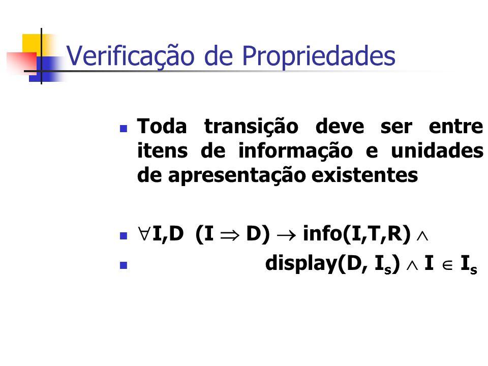 Verificação de Propriedades Toda transição deve ser entre itens de informação e unidades de apresentação existentes I,D (I D) info(I,T,R) display(D, I s ) I I s