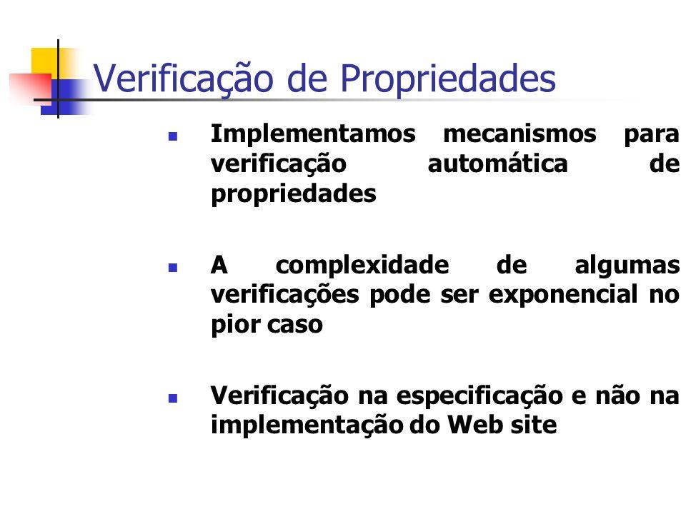 Verificação de Propriedades Implementamos mecanismos para verificação automática de propriedades A complexidade de algumas verificações pode ser exponencial no pior caso Verificação na especificação e não na implementação do Web site
