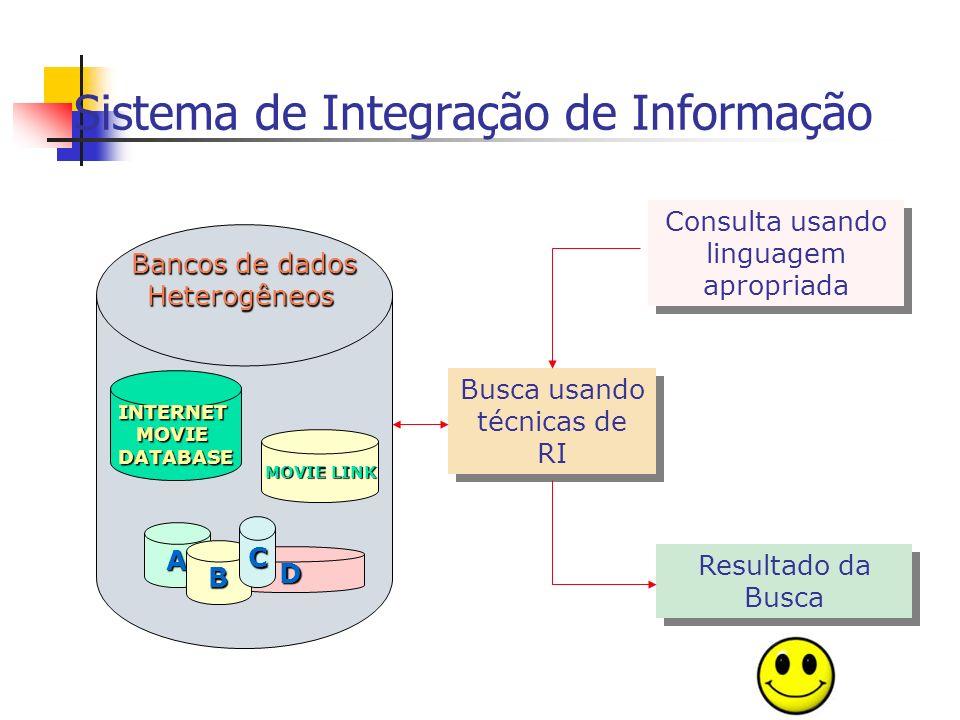 Sistema de Integração de Informação Consulta usando linguagem apropriada Busca usando técnicas de RI Bancos de dados Heterogêneos INTERNETMOVIEDATABASE MOVIE LINK D A B C Resultado da Busca