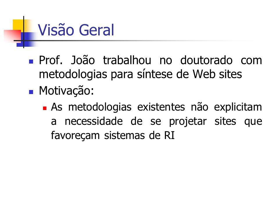 Exemplo: Site de Grupo de Pesquisa Itens de Informação: info(membros_atuais, list, M) :- M = {Nome | pessoa(Nome, _, atual)} info(membros_anteriores, list, M) :- M = {Nome | pessoa(Nome, _, anterior)} info(publicacoes, table, T) T = {[Autores, Titulo, Ref, Ano]| publicacao(Autores, Titulo, Ref, Ano)}