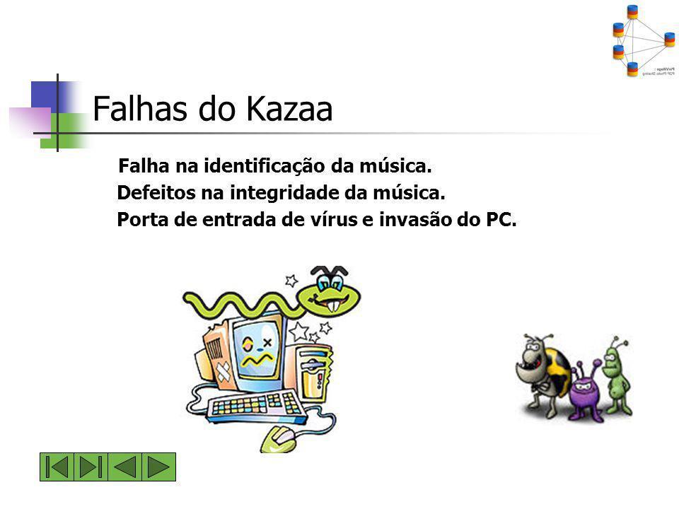 Falhas do Kazaa Falha na identificação da música. Defeitos na integridade da música. Porta de entrada de vírus e invasão do PC.