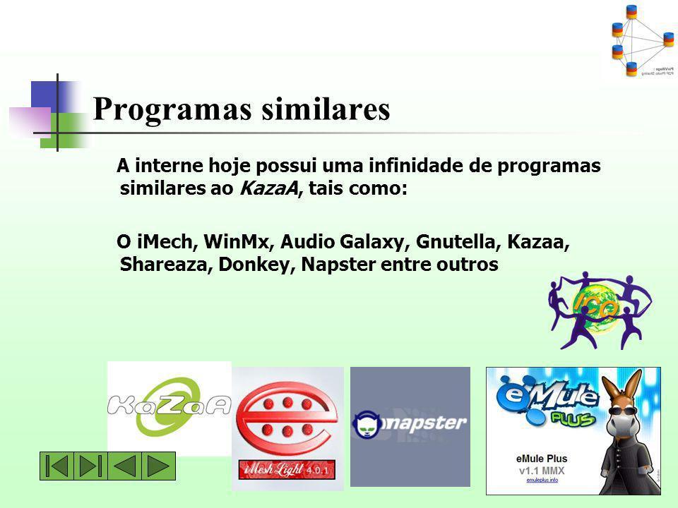 Programas similares A interne hoje possui uma infinidade de programas similares ao KazaA, tais como: O iMech, WinMx, Audio Galaxy, Gnutella, Kazaa, Sh