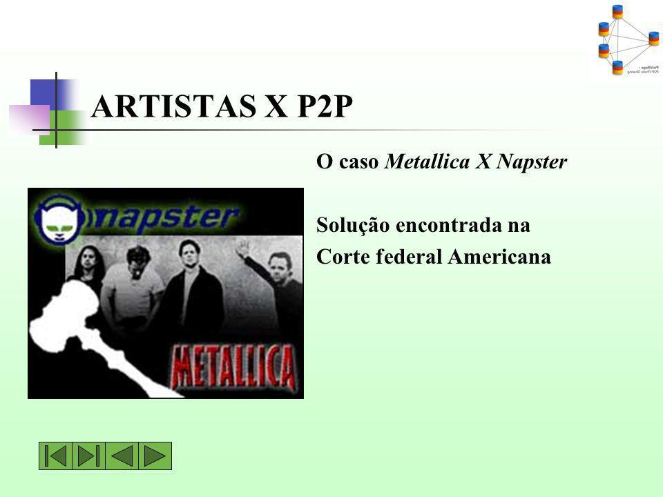 ARTISTAS X P2P O caso Metallica X Napster Solução encontrada na Corte federal Americana