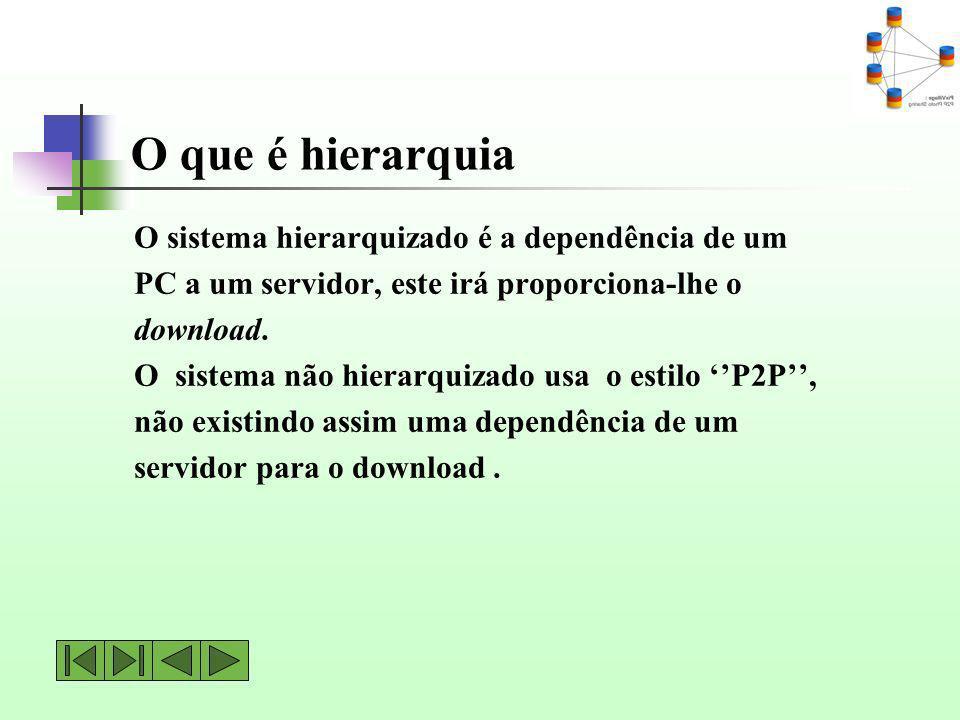 O que é hierarquia O sistema hierarquizado é a dependência de um PC a um servidor, este irá proporciona-lhe o download. O sistema não hierarquizado us