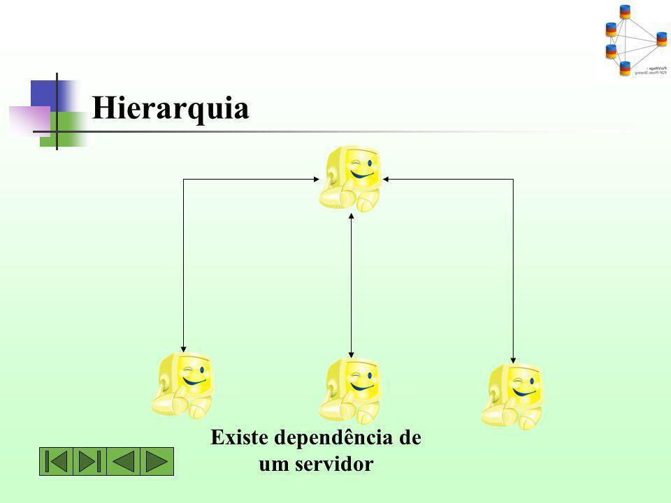 Hierarquia Existe dependência de um servidor