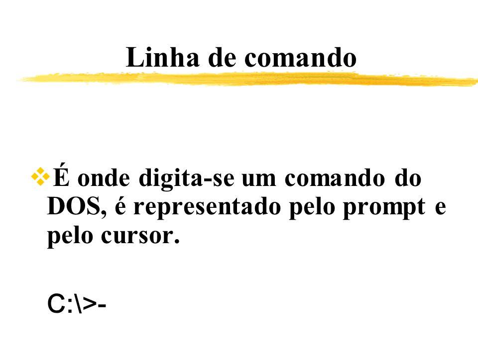 Linha de comando É onde digita-se um comando do DOS, é representado pelo prompt e pelo cursor. C:\>-
