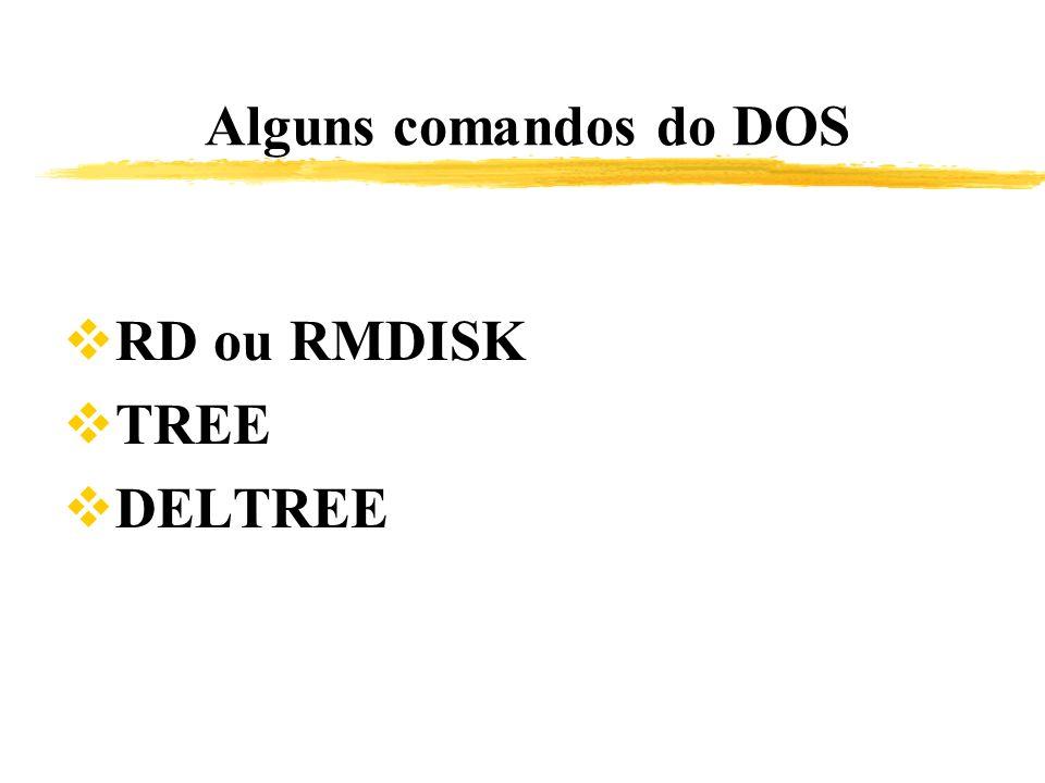 Identificação de um arquivo NOME ( 1 a 8 caracteres ) PONTO (.) EXTENSÃO ( tipo de arquivo ) dos.txt