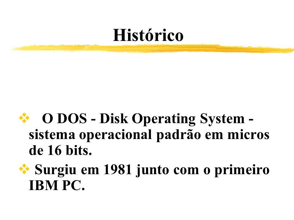 Histórico O DOS - Disk Operating System - sistema operacional padrão em micros de 16 bits. Surgiu em 1981 junto com o primeiro IBM PC.