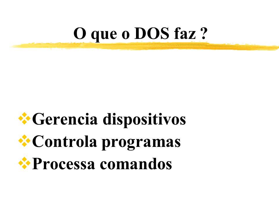 O que o DOS faz ? Gerencia dispositivos Controla programas Processa comandos