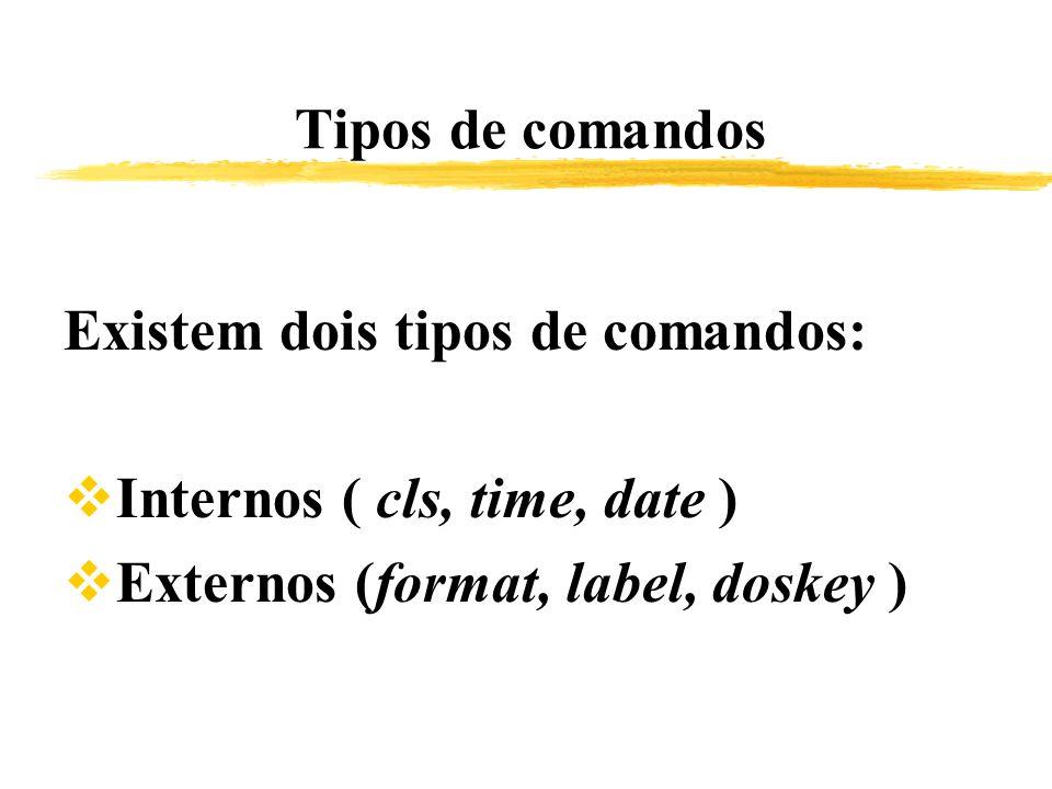 Tipos de comandos Existem dois tipos de comandos: Internos ( cls, time, date ) Externos (format, label, doskey )