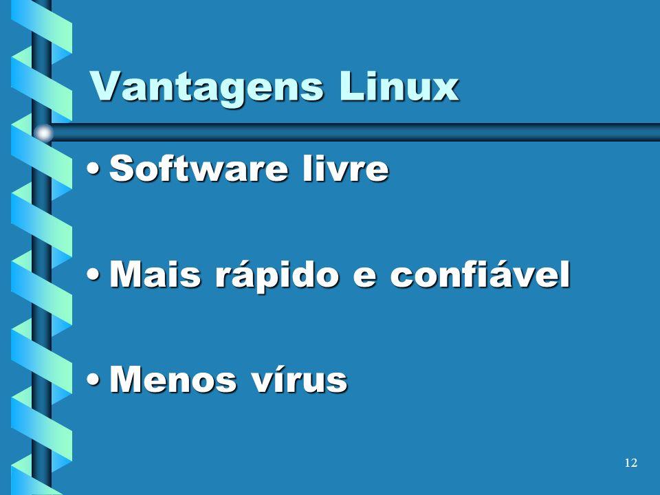 12 Vantagens Linux Software livreSoftware livre Mais rápido e confiávelMais rápido e confiável Menos vírusMenos vírus