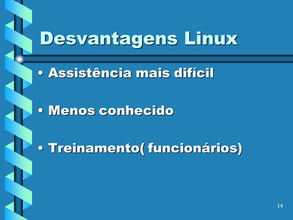 14 Desvantagens Linux Assistência mais difícilAssistência mais difícil Menos conhecidoMenos conhecido Treinamento( funcionários)Treinamento( funcionár