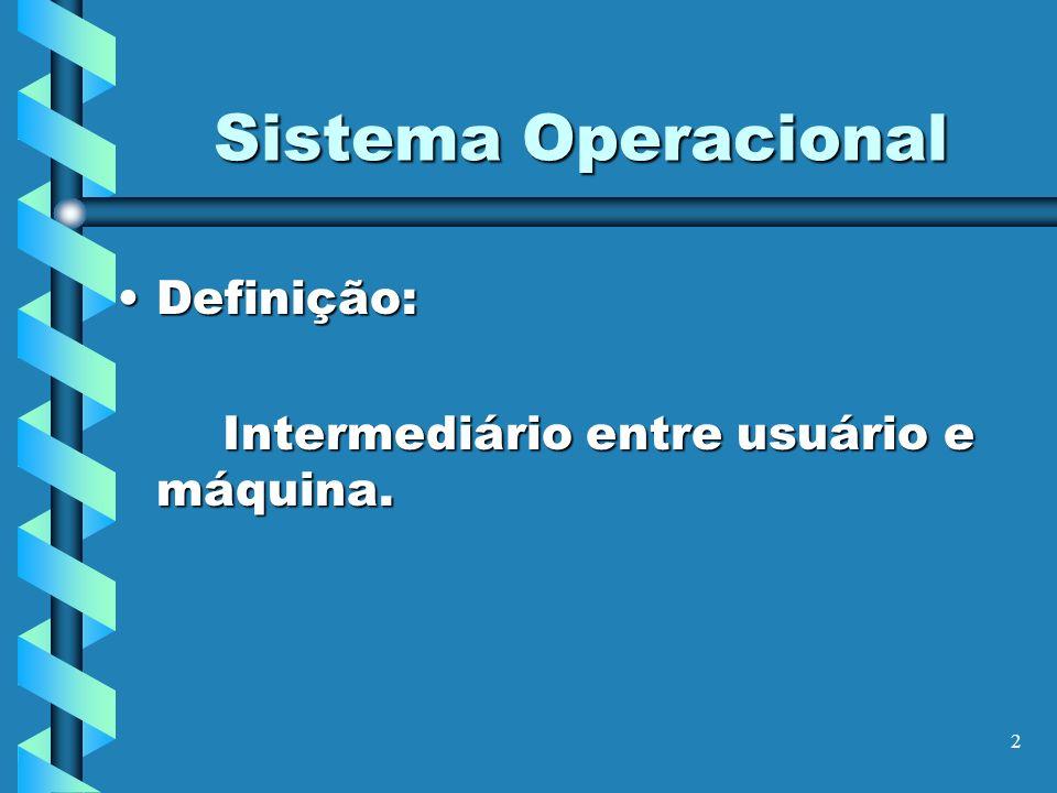 2 Sistema Operacional Definição:Definição: Intermediário entre usuário e máquina.