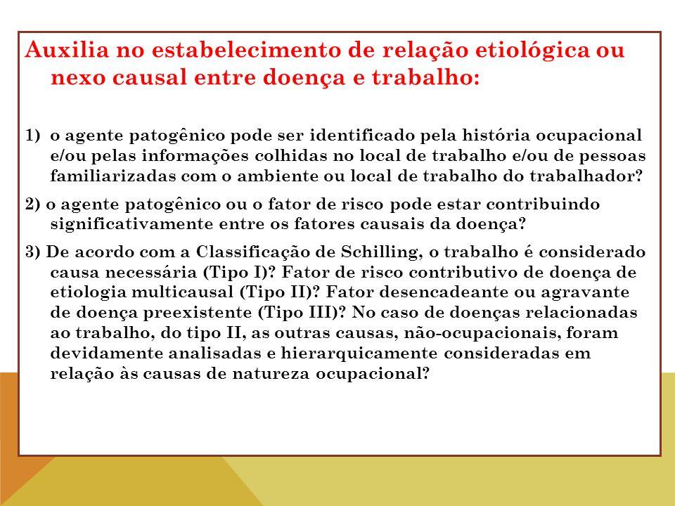 Auxilia no estabelecimento de relação etiológica ou nexo causal entre doença e trabalho: 1)o agente patogênico pode ser identificado pela história ocu