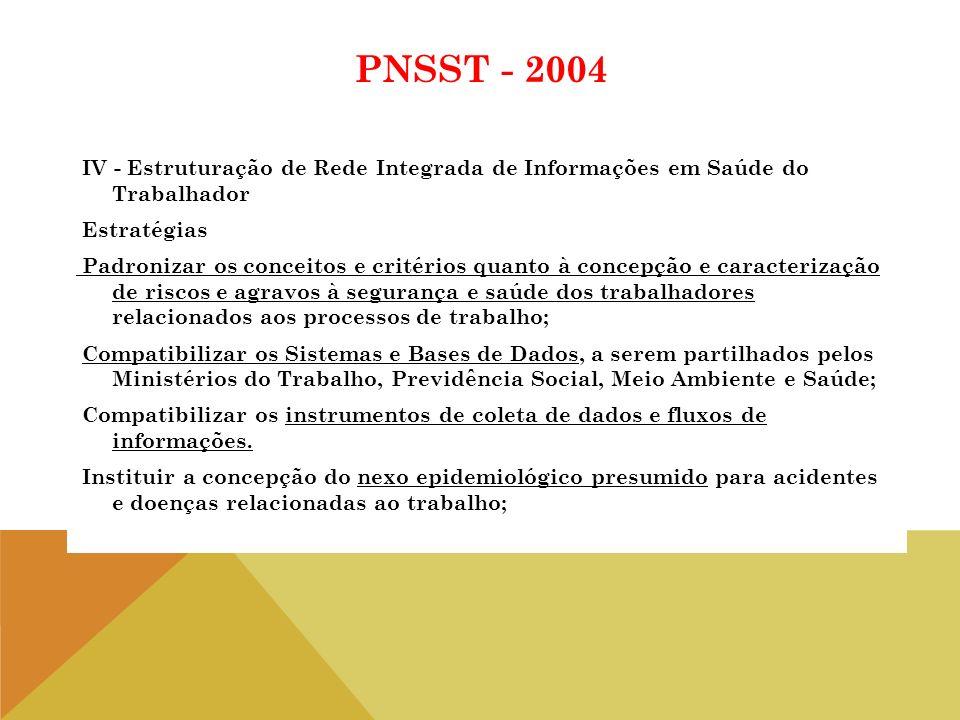 PNSST - 2004 IV - Estruturação de Rede Integrada de Informações em Saúde do Trabalhador Estratégias Padronizar os conceitos e critérios quanto à conce